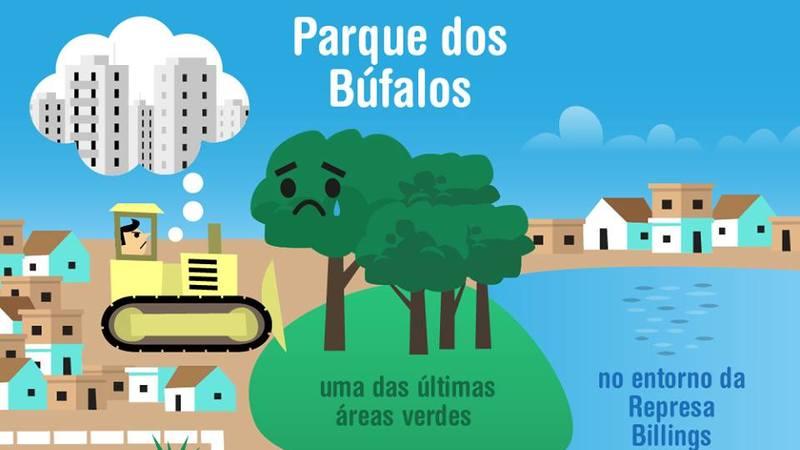 Queremos o Parque dos Búfalos! Sem prédios!